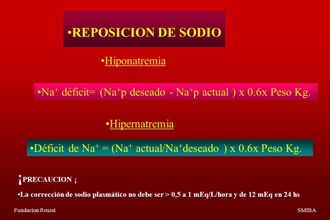 Fundacion ReussiSMIBA REPOSICION DE SODIO Hiponatremia Na + déficit= (Na + p deseado - Na + p actual ) x 0.6x Peso Kg.