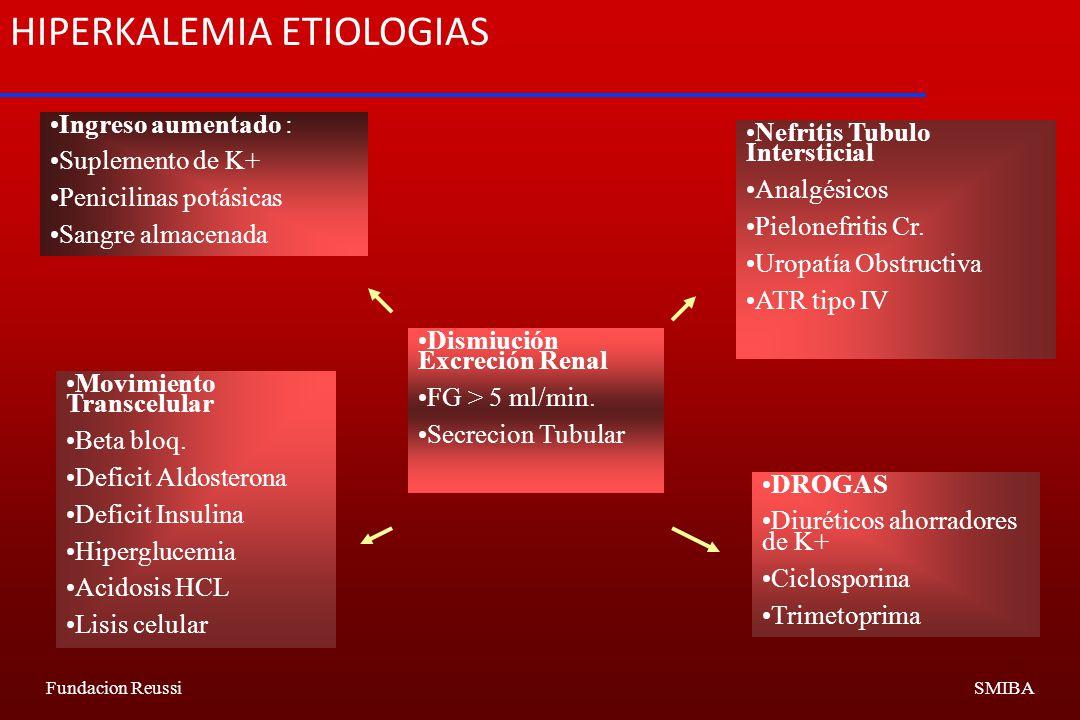 Fundacion ReussiSMIBA HIPERKALEMIA ETIOLOGIAS Ingreso aumentado : Suplemento de K+ Penicilinas potásicas Sangre almacenada Movimiento Transcelular Beta bloq.