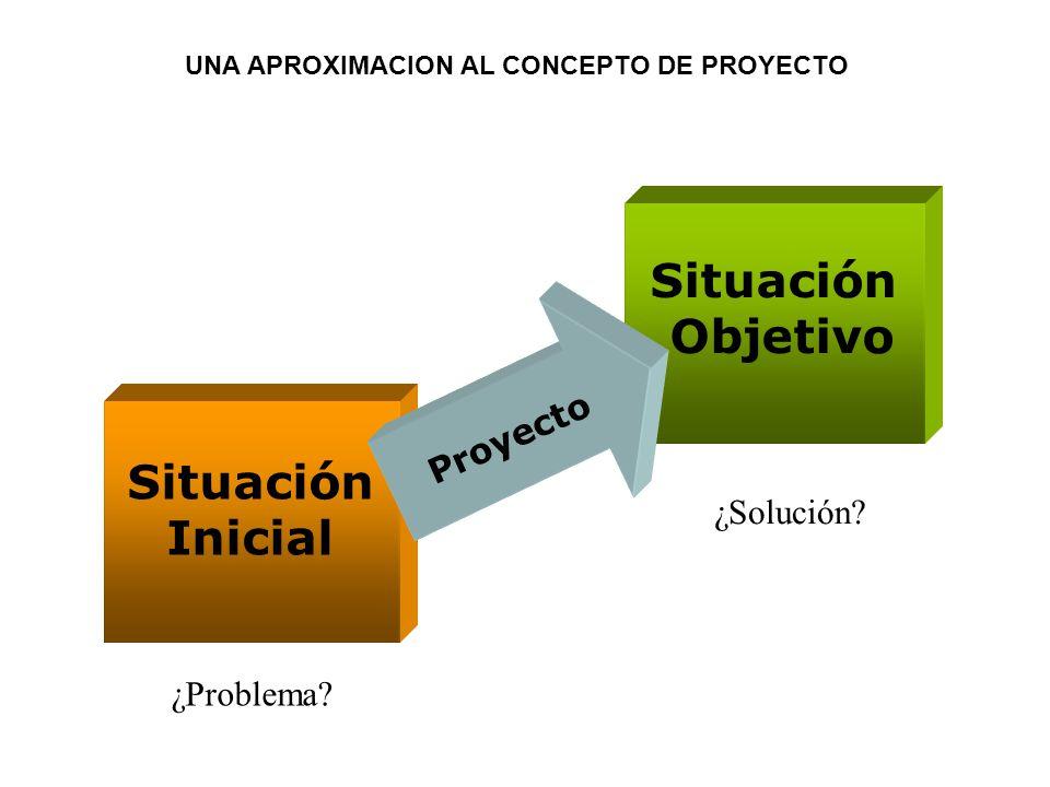 PASOS EN EL DISEÑO DEL PROYECTO 1.Definir el Objetivo General o Propósito 2.Definir los Objetivos Específicos, si corresponde 3.Definir los Resultados que garanticen el logro de objetivos 4.Definir las Actividadesque conducen a cada Resultado y su interrelación 5.Definir la modalidad de evaluación, los indicadores, las metas y fuentes de verificación.