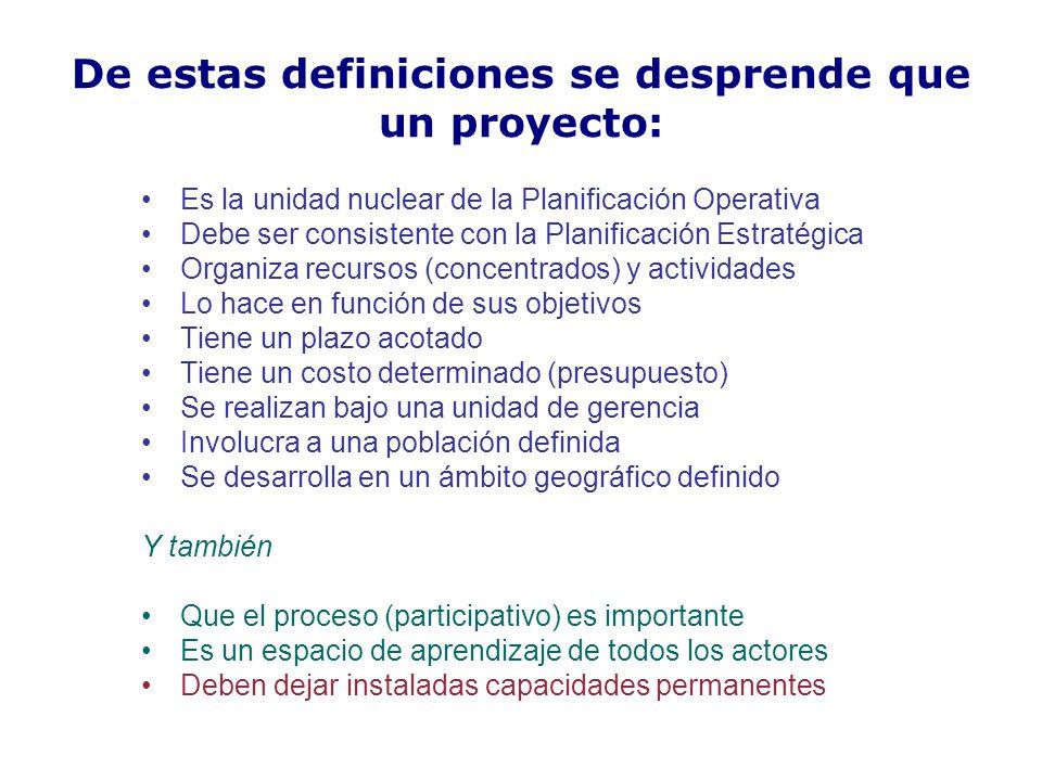 Identificación Formulación Ejecución Evaluación EL CICLO DEL PROYECTO