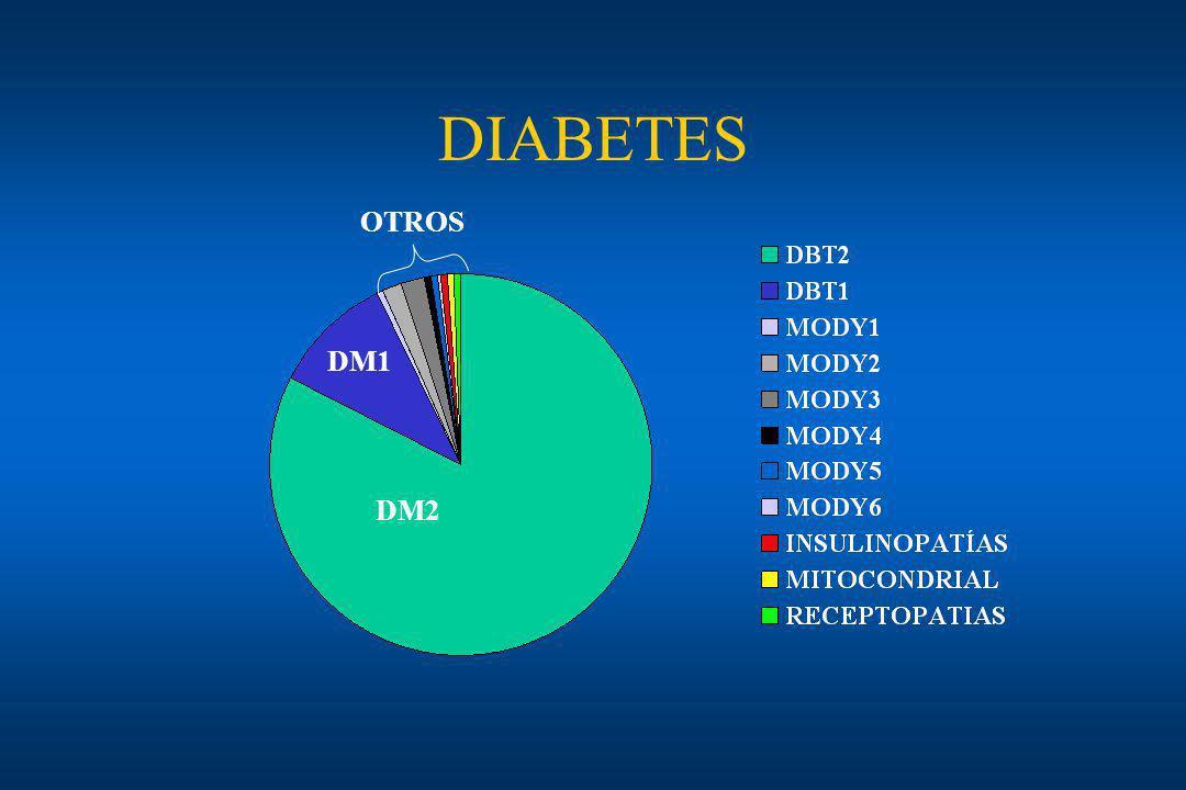 DIABETES DM2 DM1 OTROS