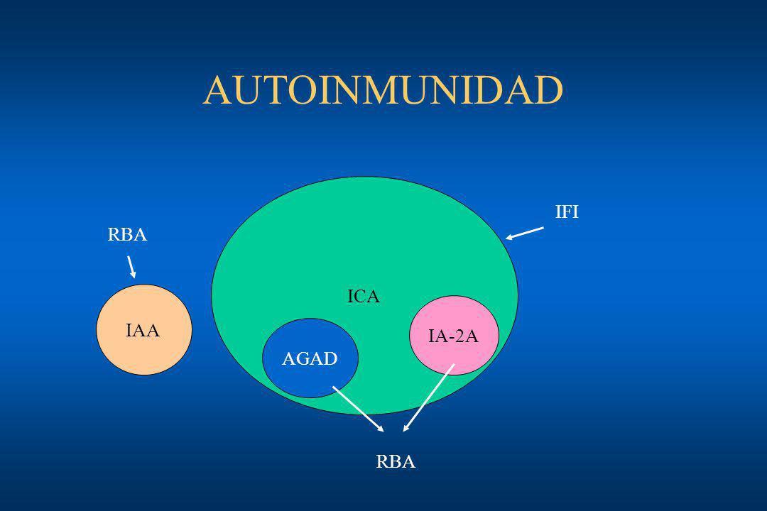 AUTOINMUNIDAD ICA AGAD IA-2A IFI IAA RBA