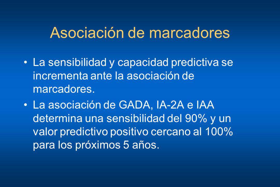 Asociación de marcadores La sensibilidad y capacidad predictiva se incrementa ante la asociación de marcadores. La asociación de GADA, IA-2A e IAA det