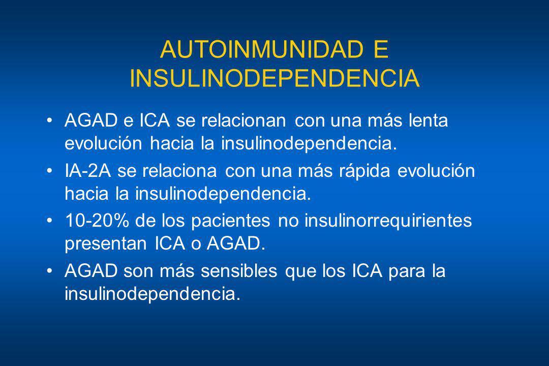 AUTOINMUNIDAD E INSULINODEPENDENCIA AGAD e ICA se relacionan con una más lenta evolución hacia la insulinodependencia. IA-2A se relaciona con una más