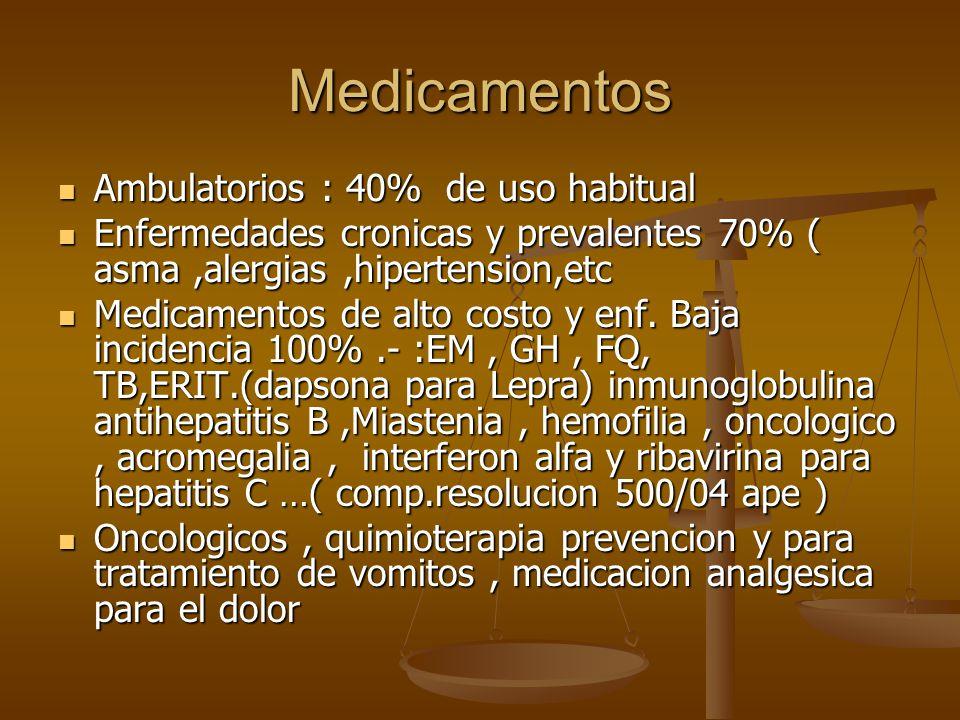 Medicamentos Ambulatorios : 40% de uso habitual Ambulatorios : 40% de uso habitual Enfermedades cronicas y prevalentes 70% ( asma,alergias,hipertensio