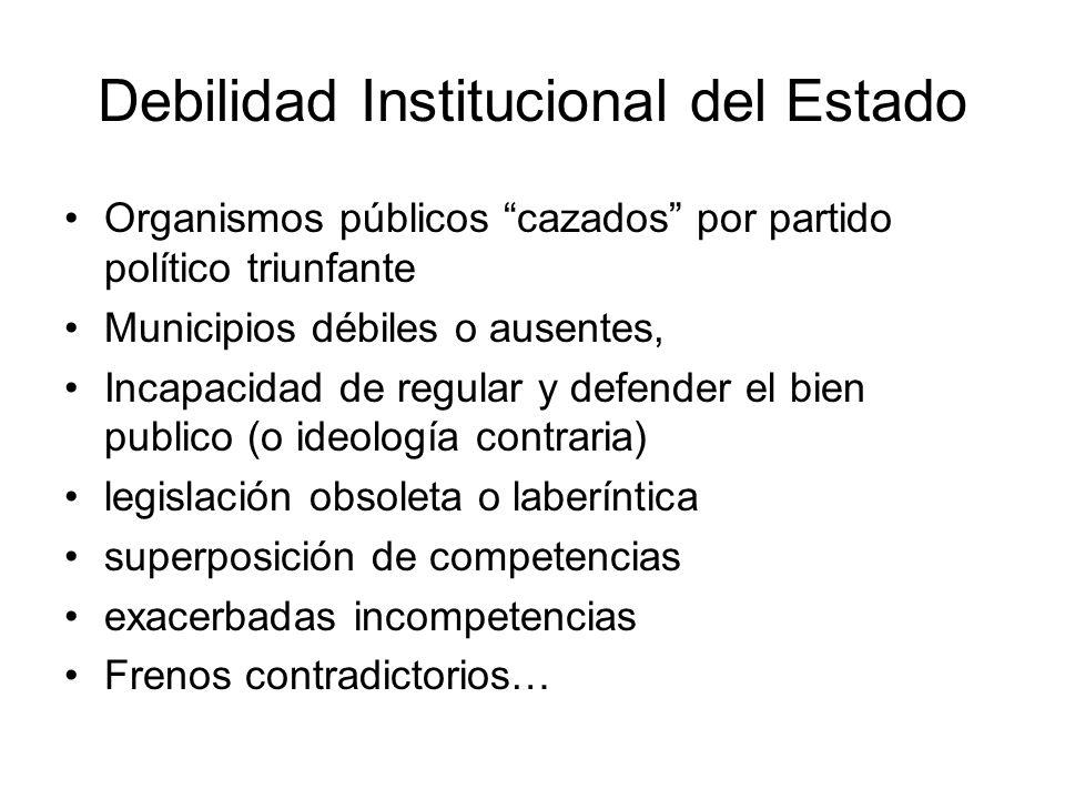 Debilidad Institucional del Estado Organismos públicos cazados por partido político triunfante Municipios débiles o ausentes, Incapacidad de regular y