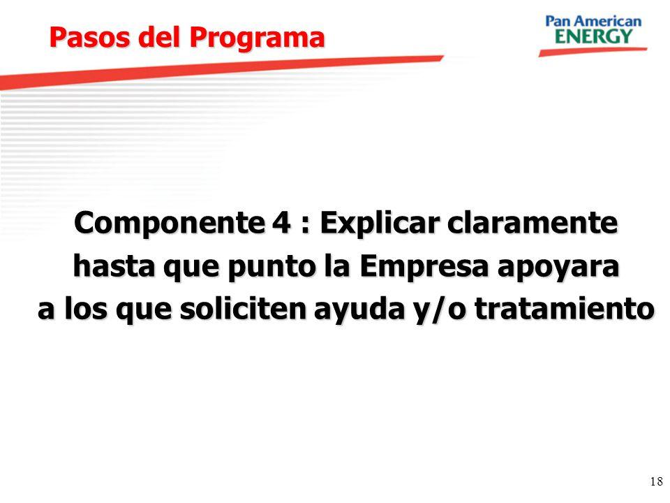18 Pasos del Programa Pasos del Programa Componente 4 : Explicar claramente hasta que punto la Empresa apoyara a los que soliciten ayuda y/o tratamien