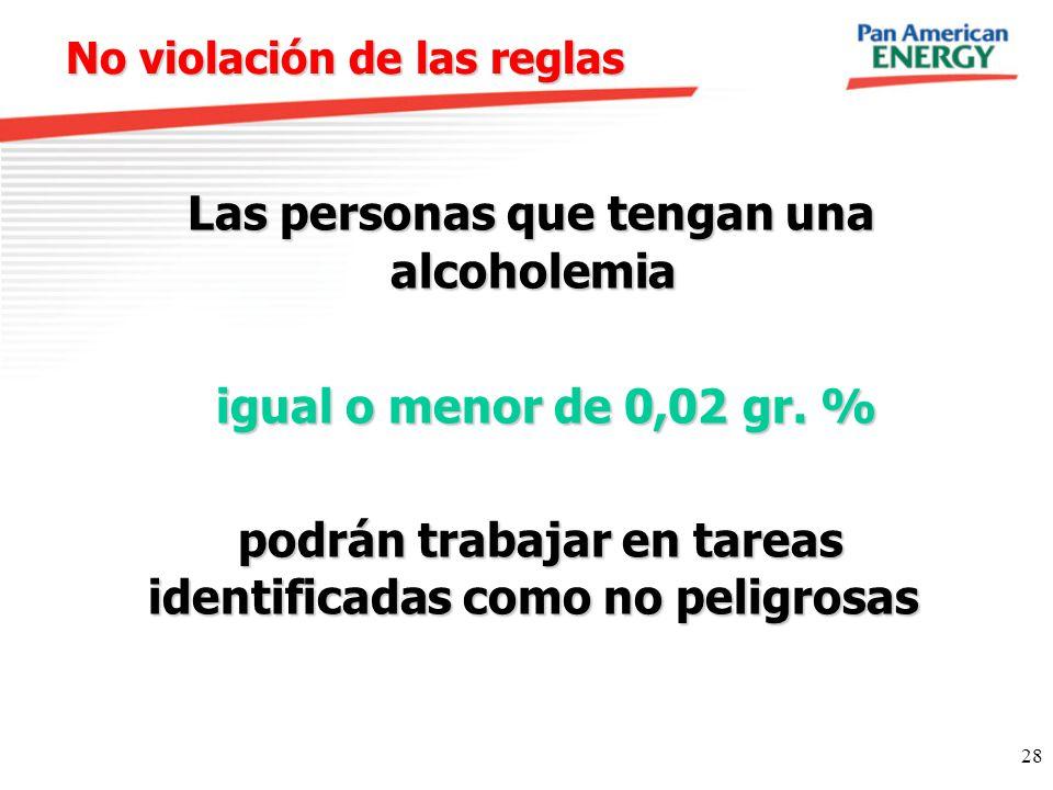 28 No violación de las reglas Las personas que tengan una alcoholemia igual o menor de 0,02 gr. % igual o menor de 0,02 gr. % podrán trabajar en tarea