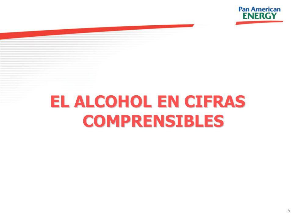 5 EL ALCOHOL EN CIFRAS COMPRENSIBLES