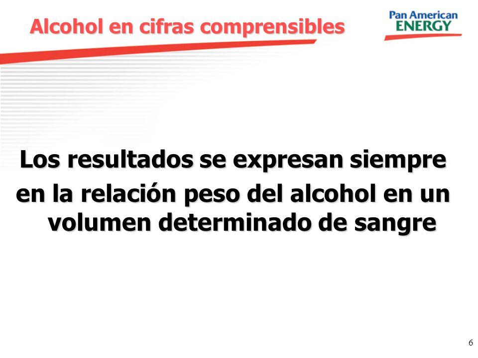 6 Alcohol en cifras comprensibles Los resultados se expresan siempre en la relación peso del alcohol en un volumen determinado de sangre