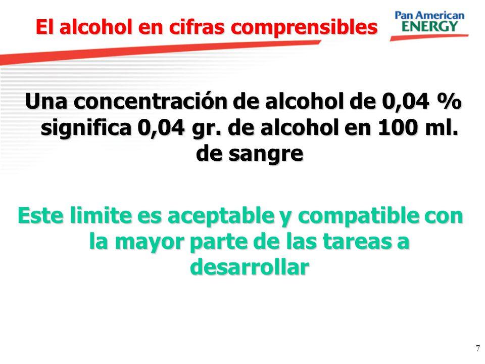 7 El alcohol en cifras comprensibles El alcohol en cifras comprensibles Una concentración de alcohol de 0,04 % significa 0,04 gr. de alcohol en 100 ml