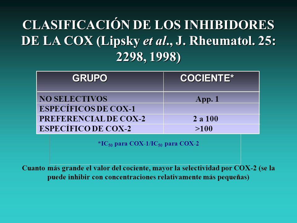 CLASIFICACIÓN DE LOS INHIBIDORES DE LA COX (Lipsky et al., J. Rheumatol. 25: 2298, 1998) *IC 50 para COX-1/IC 50 para COX-2 Cuanto más grande el valor