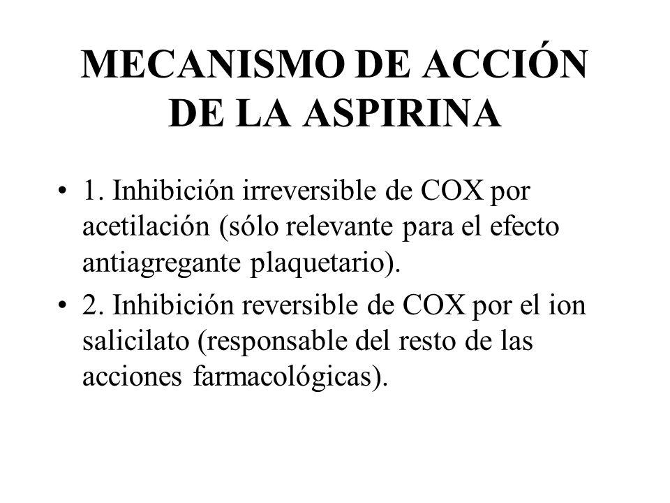 MECANISMO DE ACCIÓN DE LA ASPIRINA 1. Inhibición irreversible de COX por acetilación (sólo relevante para el efecto antiagregante plaquetario). 2. Inh