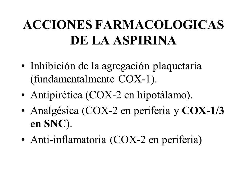 ACCIONES FARMACOLOGICAS DE LA ASPIRINA Inhibición de la agregación plaquetaria (fundamentalmente COX-1). Antipirética (COX-2 en hipotálamo). Analgésic