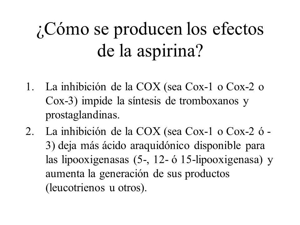 ¿Cómo se producen los efectos de la aspirina? 1.La inhibición de la COX (sea Cox-1 o Cox-2 o Cox-3) impide la síntesis de tromboxanos y prostaglandina