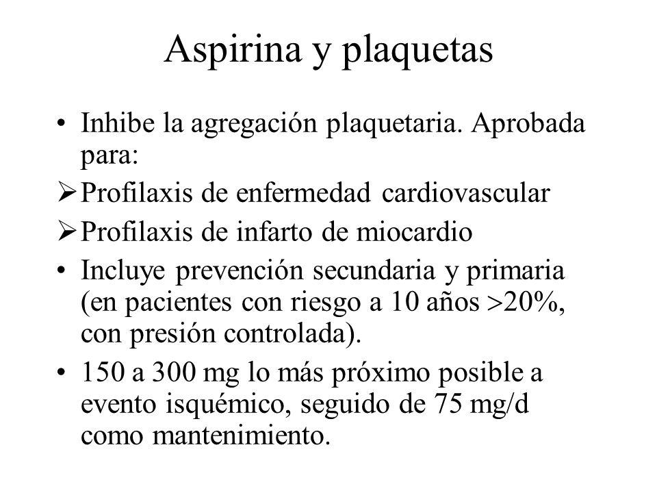 Aspirina y plaquetas Inhibe la agregación plaquetaria. Aprobada para: Profilaxis de enfermedad cardiovascular Profilaxis de infarto de miocardio Inclu