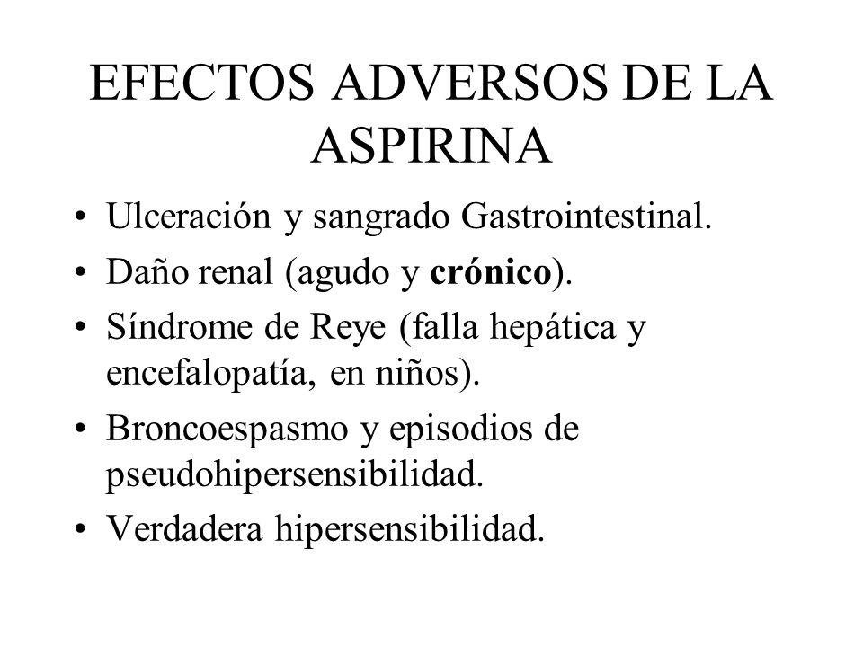 EFECTOS ADVERSOS DE LA ASPIRINA Ulceración y sangrado Gastrointestinal. Daño renal (agudo y crónico). Síndrome de Reye (falla hepática y encefalopatía