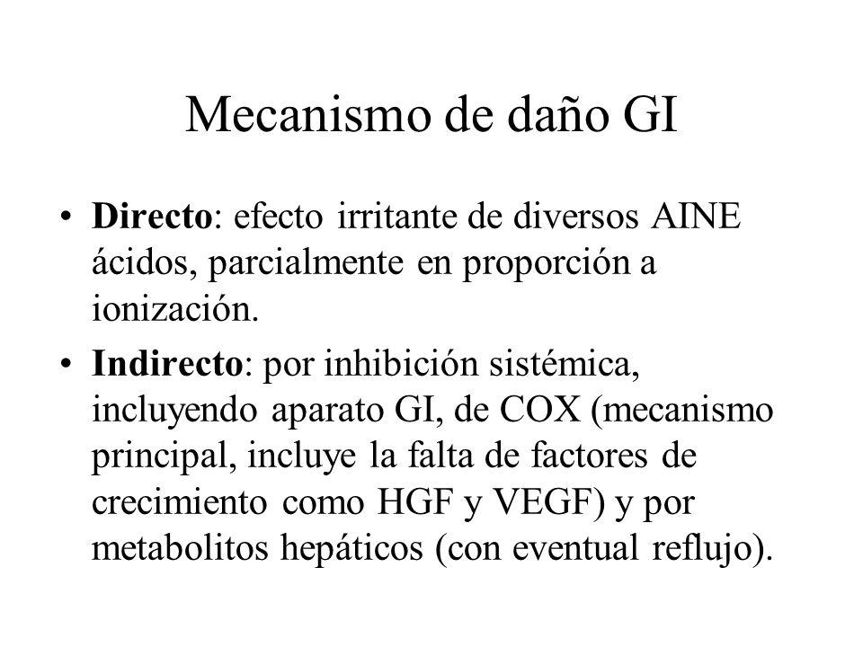 Mecanismo de daño GI Directo: efecto irritante de diversos AINE ácidos, parcialmente en proporción a ionización. Indirecto: por inhibición sistémica,