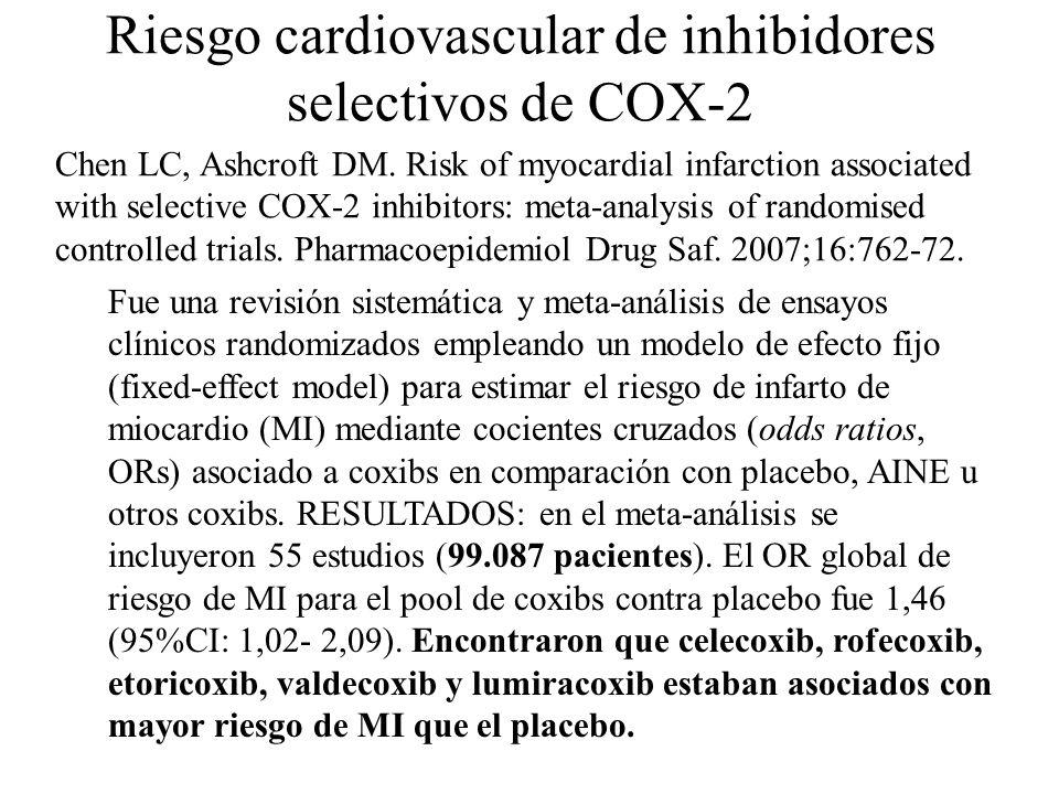 Riesgo cardiovascular de inhibidores selectivos de COX-2 Fue una revisión sistemática y meta-análisis de ensayos clínicos randomizados empleando un mo