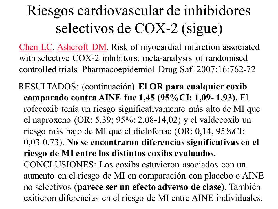 Riesgos cardiovascular de inhibidores selectivos de COX-2 (sigue) RESULTADOS: (continuación) El OR para cualquier coxib comparado contra AINE fue 1,45