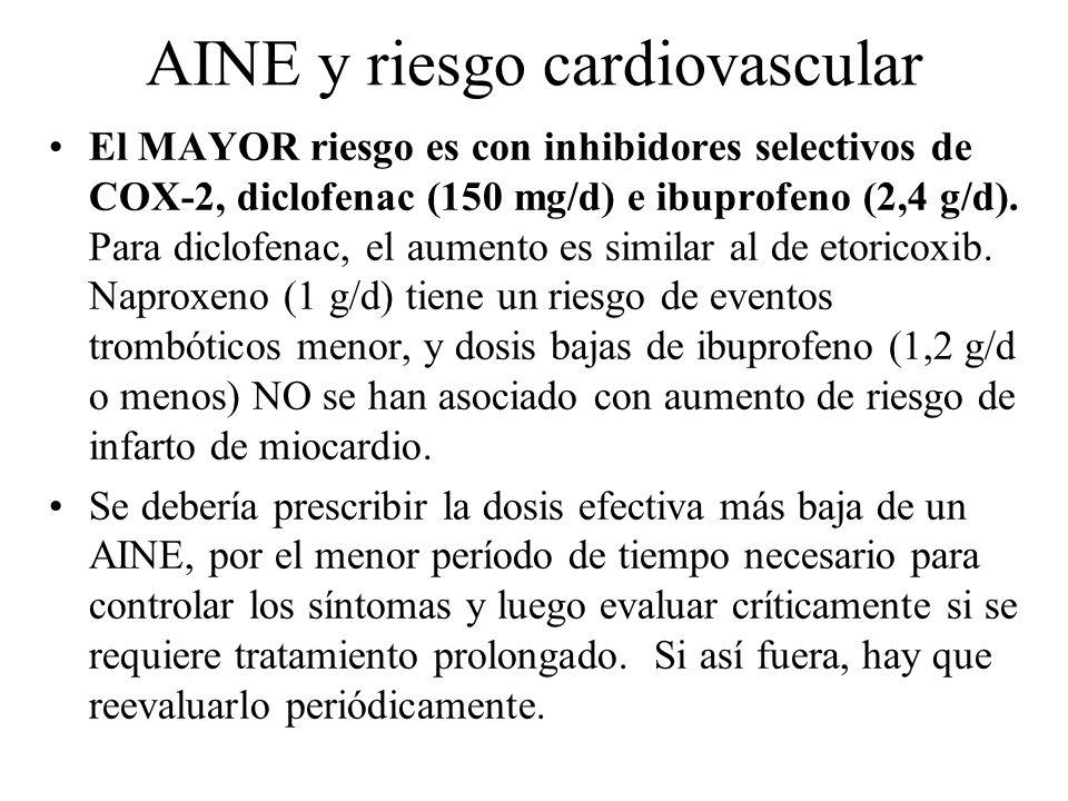 AINE y riesgo cardiovascular El MAYOR riesgo es con inhibidores selectivos de COX-2, diclofenac (150 mg/d) e ibuprofeno (2,4 g/d). Para diclofenac, el