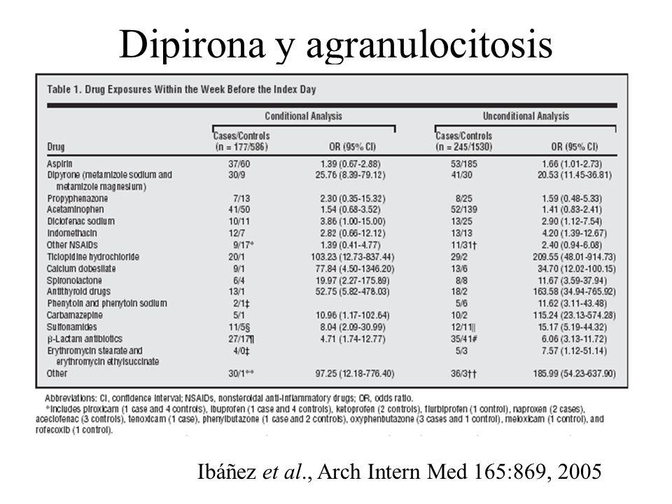 Dipirona y agranulocitosis Ibáñez et al., Arch Intern Med 165:869, 2005
