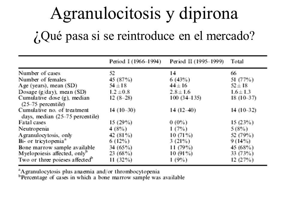 Agranulocitosis y dipirona ¿ Qué pasa si se reintroduce en el mercado?