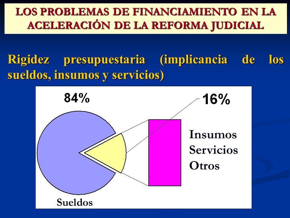 Rigidez presupuestaria (implicancia de los sueldos, insumos y servicios) Insumos Servicios Otros Sueldos LOS PROBLEMAS DE FINANCIAMIENTO EN LA ACELERACIÓN DE LA REFORMA JUDICIAL