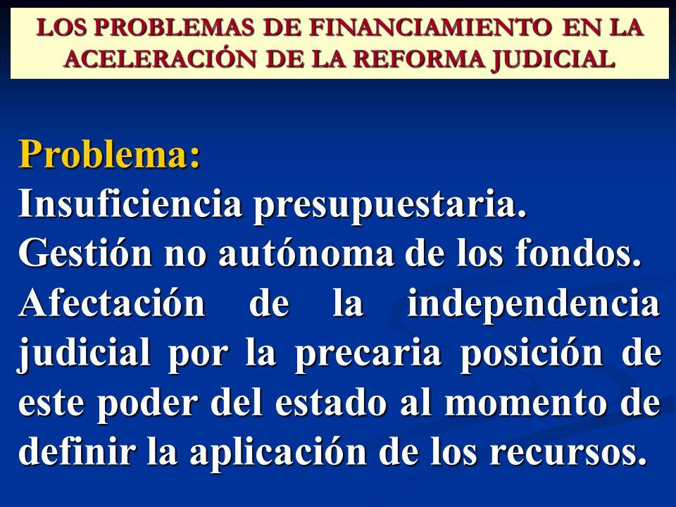 Problema: Insuficiencia presupuestaria. Gestión no autónoma de los fondos.