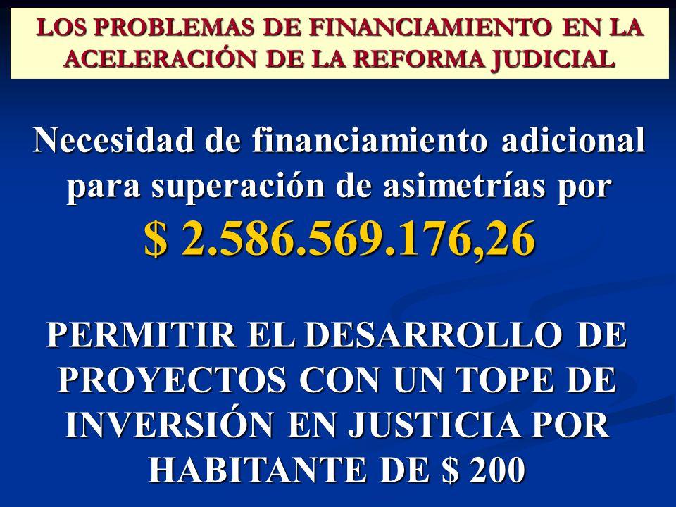 Necesidad de financiamiento adicional para superación de asimetrías por $ 2.586.569.176,26 PERMITIR EL DESARROLLO DE PROYECTOS CON UN TOPE DE INVERSIÓN EN JUSTICIA POR HABITANTE DE $ 200 LOS PROBLEMAS DE FINANCIAMIENTO EN LA ACELERACIÓN DE LA REFORMA JUDICIAL