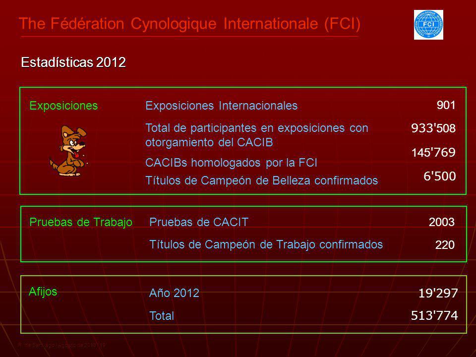 The Fédération Cynologique Internationale (FCI) R. de Santiago / Agosto de 2013 / 19 Exposiciones Exposiciones Internacionales Estadísticas 2012 901 T