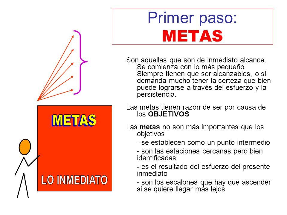 Primer paso: METAS Son aquellas que son de inmediato alcance.