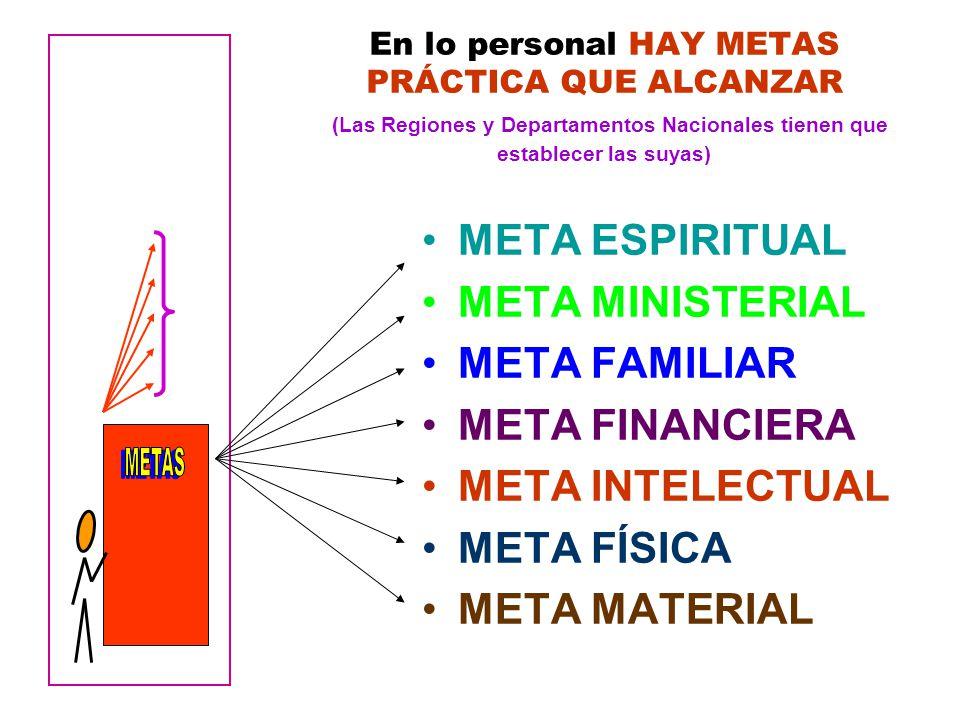 En lo personal HAY METAS PRÁCTICA QUE ALCANZAR (Las Regiones y Departamentos Nacionales tienen que establecer las suyas) META ESPIRITUAL META MINISTERIAL META FAMILIAR META FINANCIERA META INTELECTUAL META FÍSICA META MATERIAL