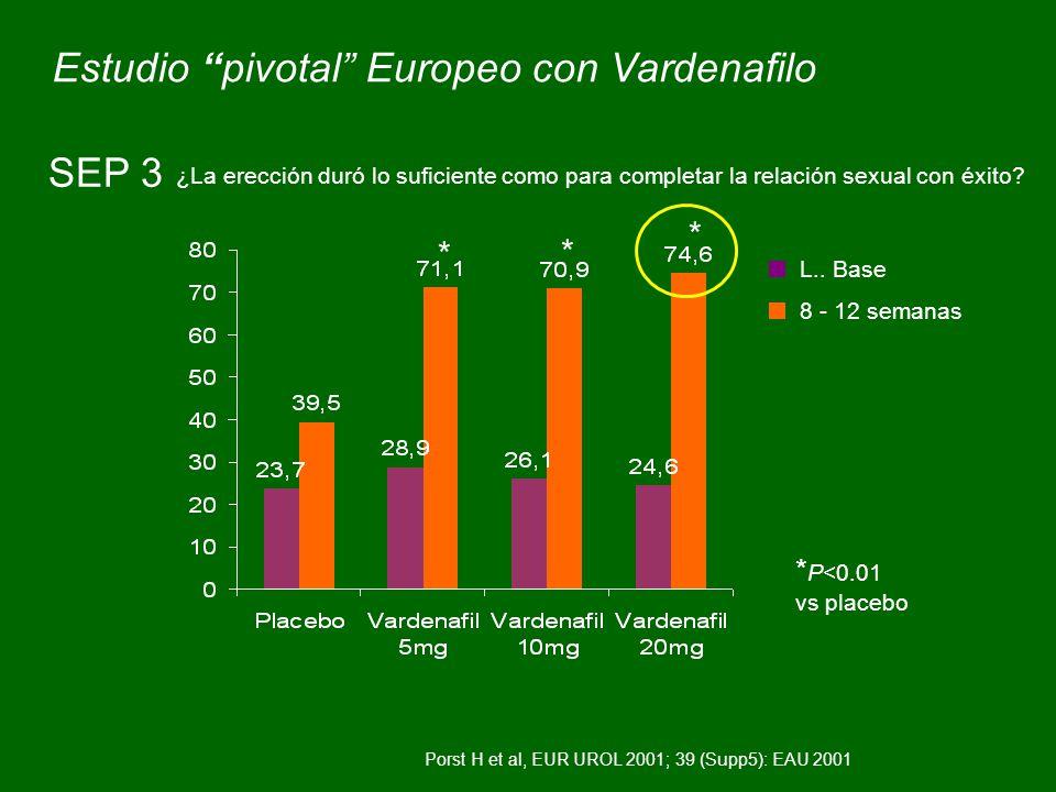 Porst H et al, EUR UROL 2001; 39 (Supp5): EAU 2001 SEP 3 L..