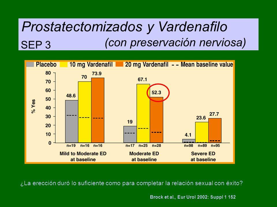 Prostatectomizados y Vardenafilo (con preservación nerviosa) SEP 3 Brock et al., Eur Urol 2002: Suppl 1 152 ¿La erección duró lo suficiente como para completar la relación sexual con éxito?
