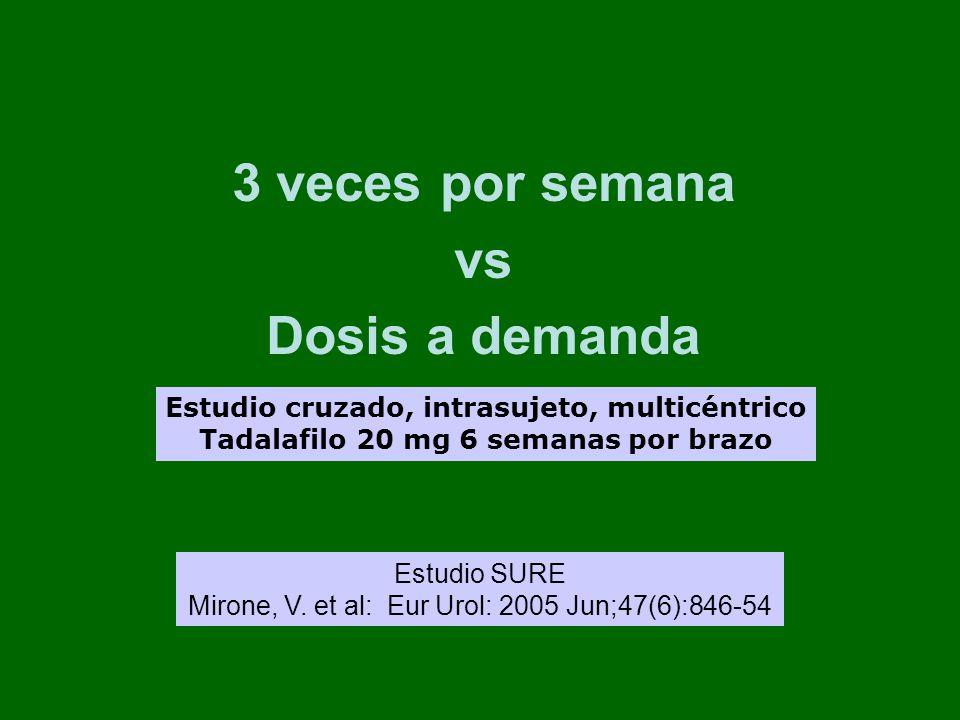 3 veces por semana vs Dosis a demanda Estudio cruzado, intrasujeto, multicéntrico Tadalafilo 20 mg 6 semanas por brazo Estudio SURE Mirone, V.