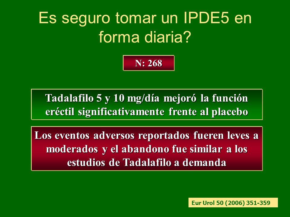 Es seguro tomar un IPDE5 en forma diaria.