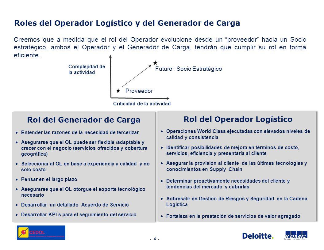 Creemos que a medida que el rol del Operador evolucione desde un proveedor hacia un Socio estratégico, ambos el Operador y el Generador de Carga, tendrán que cumplir su rol en forma eficiente.