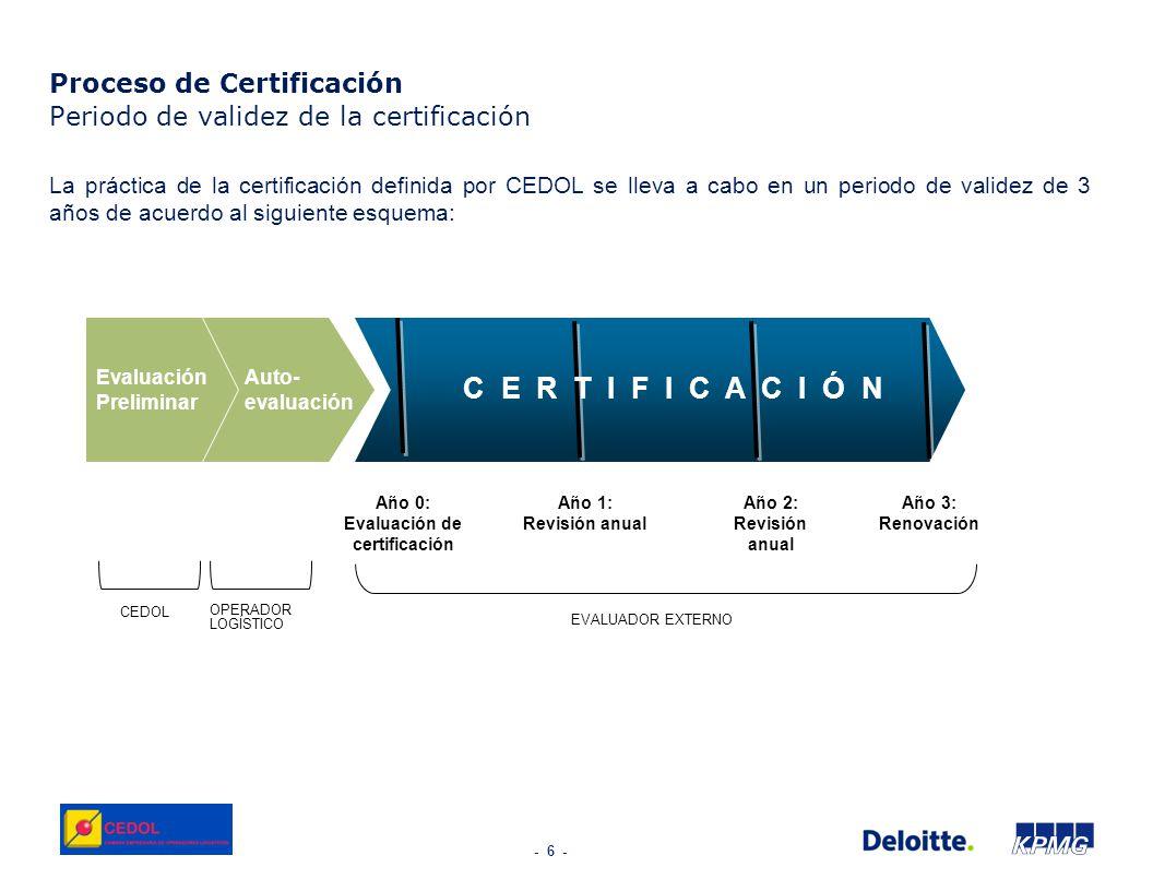 La práctica de la certificación definida por CEDOL se lleva a cabo en un periodo de validez de 3 años de acuerdo al siguiente esquema: Proceso de Certificación Periodo de validez de la certificación Auto- evaluación Año 0: Evaluación de certificación Año 1: Revisión anual Año 2: Revisión anual Año 3: Renovación Evaluación Preliminar OPERADOR LOGÍSTICO C E R T I F I C A C I Ó N EVALUADOR EXTERNO CEDOL - 6 -
