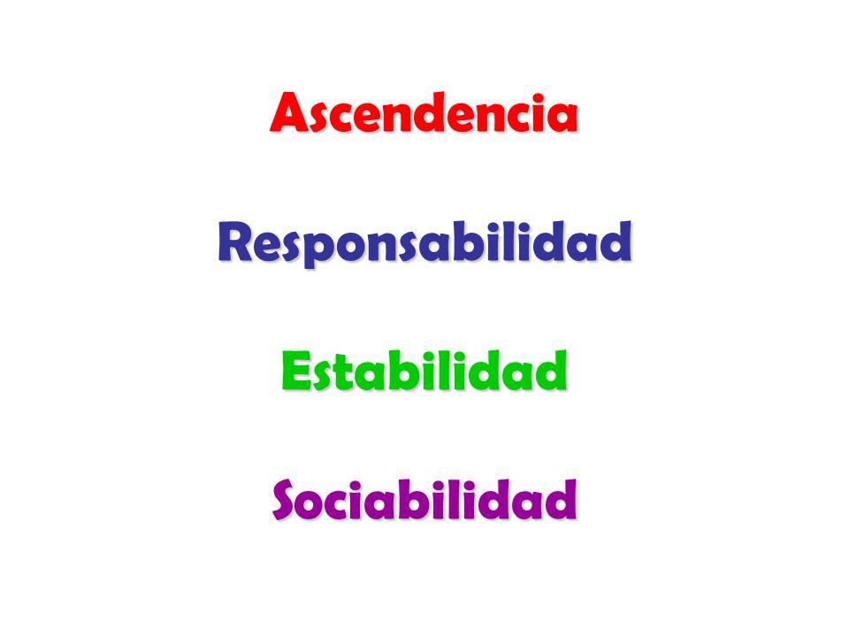 AscendenciaResponsabilidadEstabilidadSociabilidad