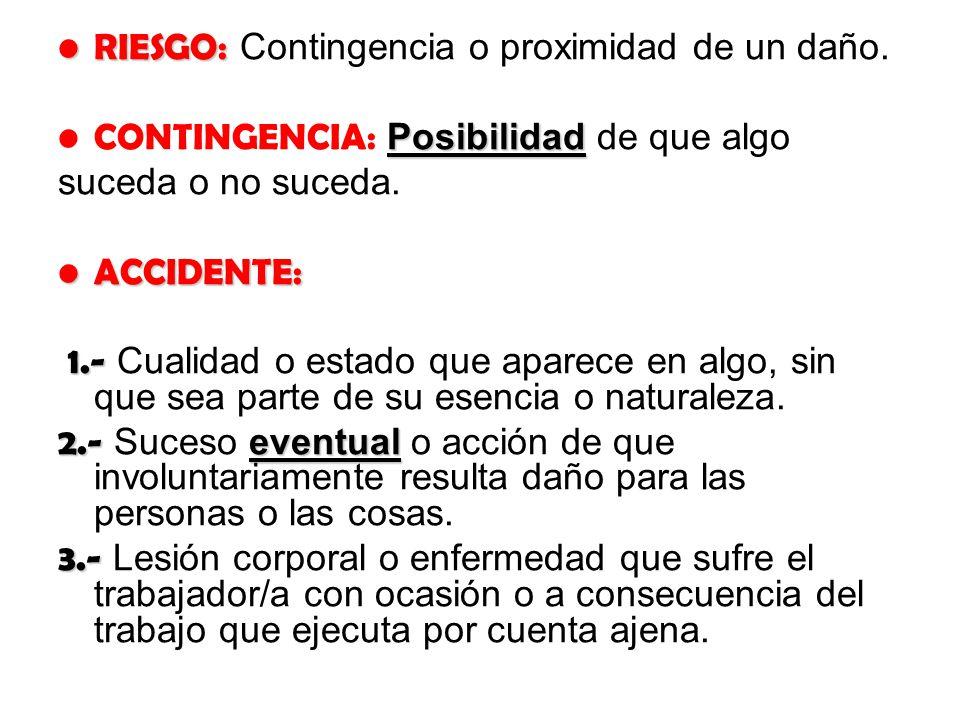 RIESGO:RIESGO: Contingencia o proximidad de un daño. PosibilidadCONTINGENCIA: Posibilidad de que algo suceda o no suceda. ACCIDENTE:ACCIDENTE: 1.- 1.-