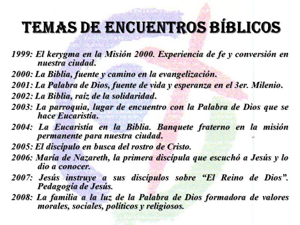 TEMAS DE ENCUENTROS BÍBLICOS 1999: El kerygma en la Misión 2000. Experiencia de fe y conversión en nuestra ciudad. 2000: La Biblia, fuente y camino en