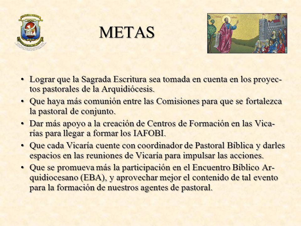 METAS Lograr que la Sagrada Escritura sea tomada en cuenta en los proyec- tos pastorales de la Arquidiócesis.Lograr que la Sagrada Escritura sea tomad