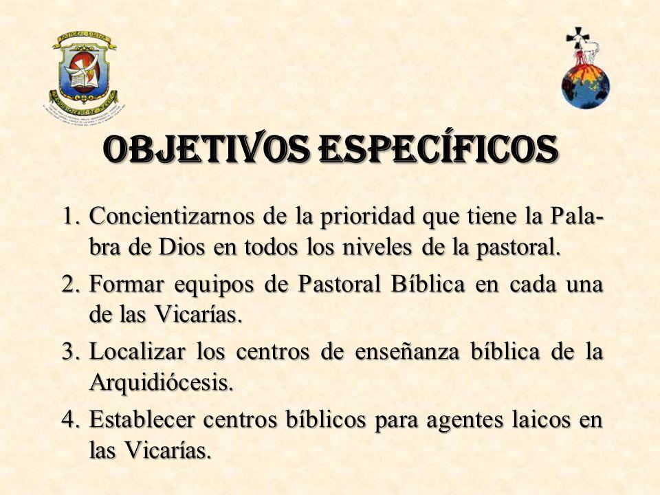 OBJETIVOS ESPECÍFICOS 1.Concientizarnos de la prioridad que tiene la Pala- bra de Dios en todos los niveles de la pastoral. 2.Formar equipos de Pastor