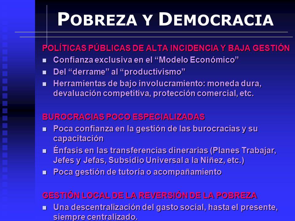G ASTO J URISDICCIONES F ISCALES PROVINCIALNACIONAL FEDERAL (INTERJURISDICCIONAL) HISTORIA ARGENTINA : CONFLICTOS ATN, Transferencias Discrecionales, etc.