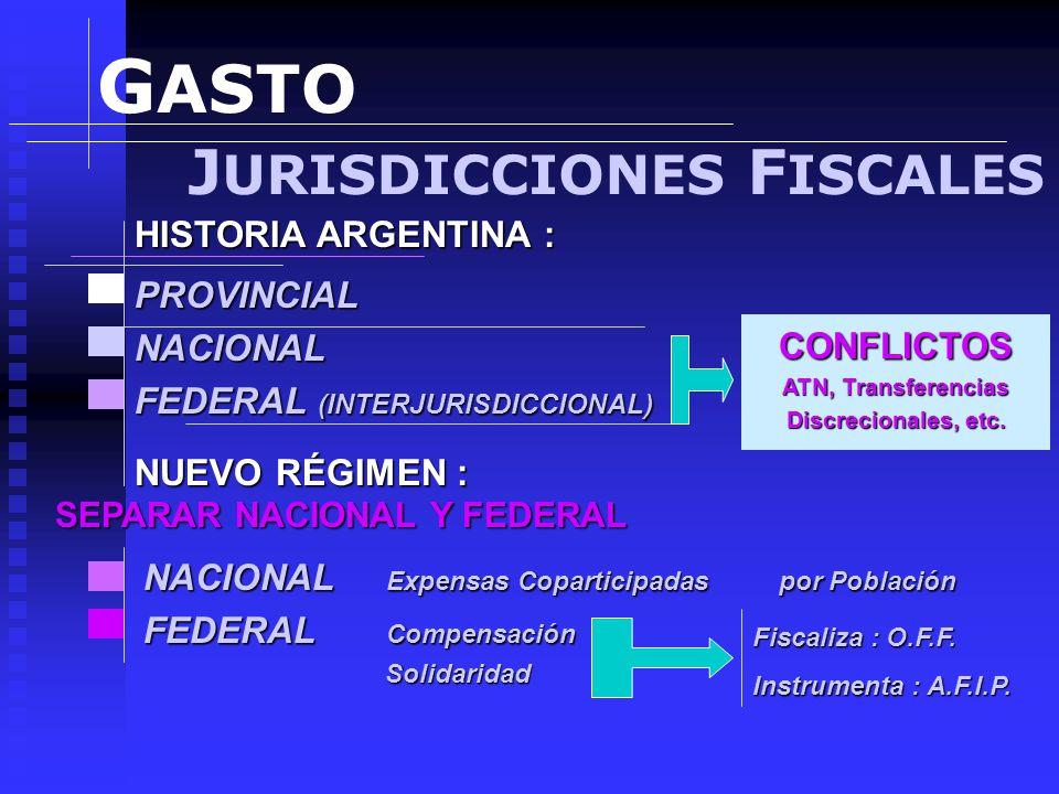 G ASTO N ACIONAL PRESUPUESTO NACIONAL INCLUIRÍA: Gastos en Servicios Nacionales Básicos : Justicia, Defensa, Relaciones Exteriores, Interiores, Seguridad, etc.