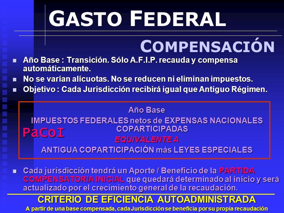G ASTO F EDERAL GENERACIÓN DE RECURSOS Y APORTES FEDERALES (2009)