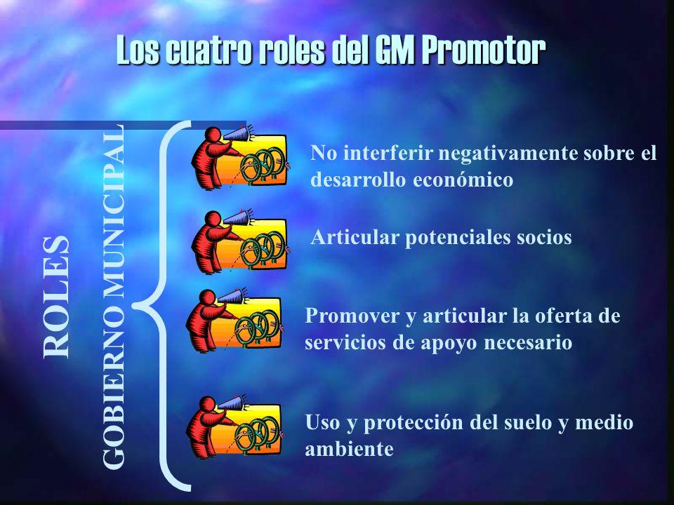 Los cuatro roles del GM Promotor ROLES GOBIERNO MUNICIPAL No interferir negativamente sobre el desarrollo económico Articular potenciales socios Promover y articular la oferta de servicios de apoyo necesario Uso y protección del suelo y medio ambiente