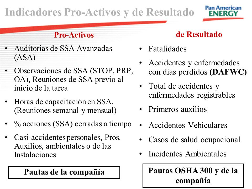 Pro-Activos Auditorias de SSA Avanzadas (ASA) Observaciones de SSA (STOP, PRP, OA), Reuniones de SSA previo al inicio de la tarea Horas de capacitació