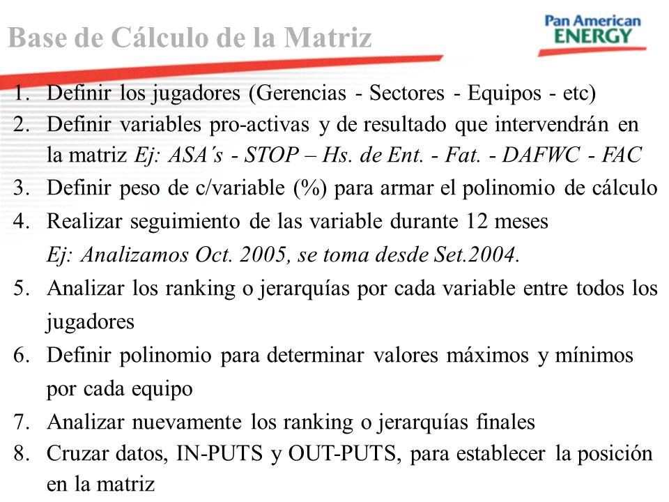 Base de Cálculo de la Matriz 1.Definir los jugadores (Gerencias - Sectores - Equipos - etc) 2.Definir variables pro-activas y de resultado que interve